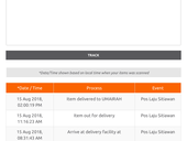 Item not received because poslaju courier delivered to different address