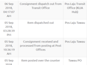 Despatch Out (KLIA HUB), Not Arrive