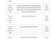 Delivery issue